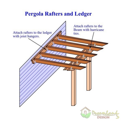 pic of diy pergola kit ledger and rafters pergola plans attached to house