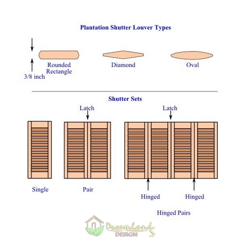 Pic of DIY Plantation Shutters Louvers and Sets