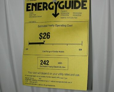 Featured of 4 Things to Know About the Energy Star Label