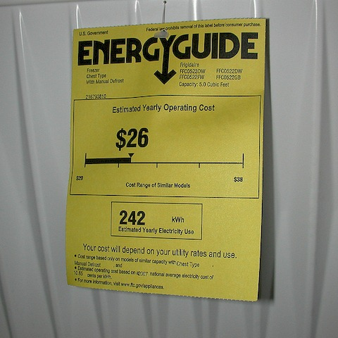 IMG -4 Things to Know About the Energy Star Label