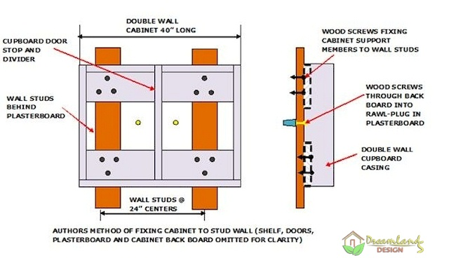 Wall and Bottom Cabinet Fixing Detail - Easy DIY Kitchen Cabinet Plans & Ideas