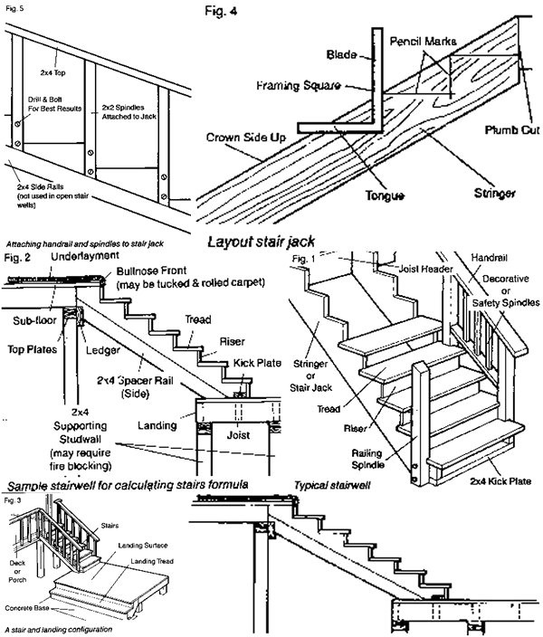 image - Stair & Landing Construction via Fields Home Center