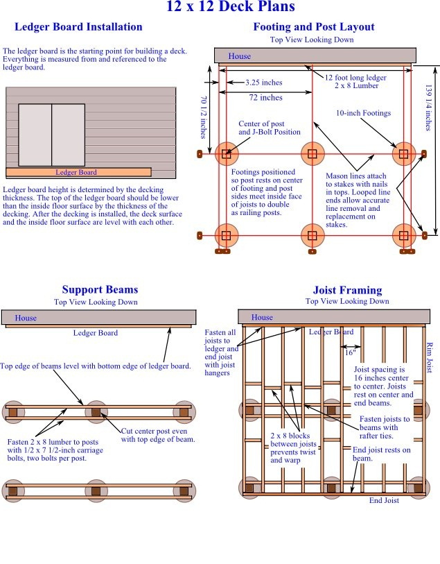 12 x 12 DIY Inexpensive Deck Plans 1