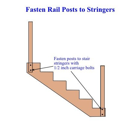Fasten Rail Posts to Stringers - DIY Deck Stairs Handrails