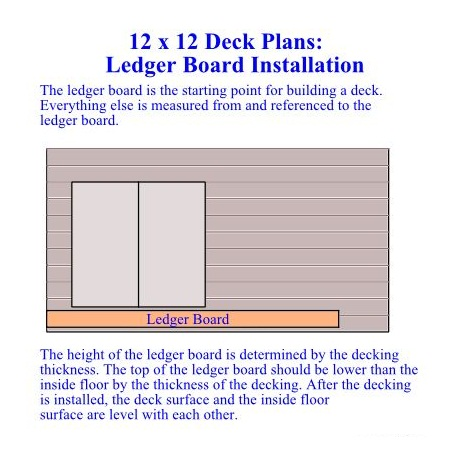 Ledger Board - DIY Inexpensive Deck Plans