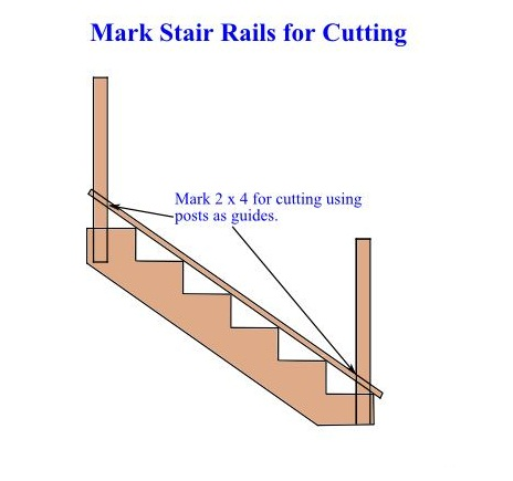 Marking Stair Rails for Cutting - DIY Deck Stairs Handrails