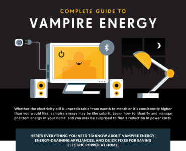Featured of Guide to Vampire Energy: Quick Fixes for Saving Electricity at Home [Infographic]