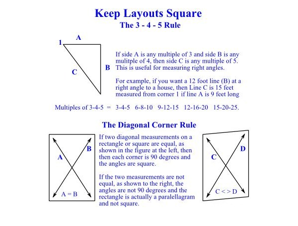 image - Keep layout square