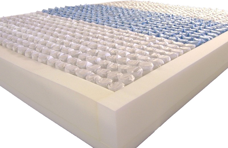 Innerspring or Coil Mattresses