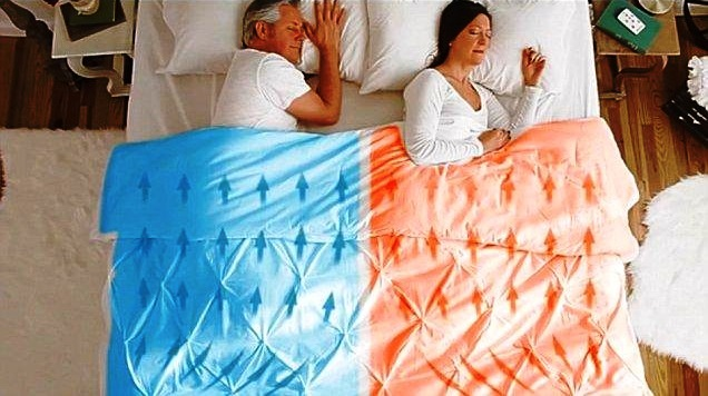 Know All About Electric Heating Blankets