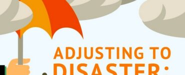 Featured image - Adjusting to Disaster: A Claim Filing Checklist