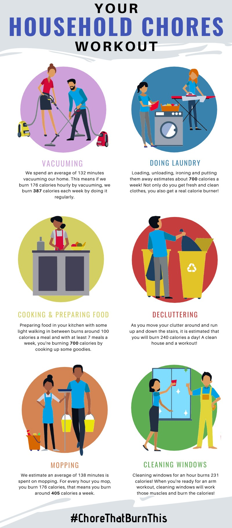 Infographic - How Many Calories Do I Burn by Doing Household Chores