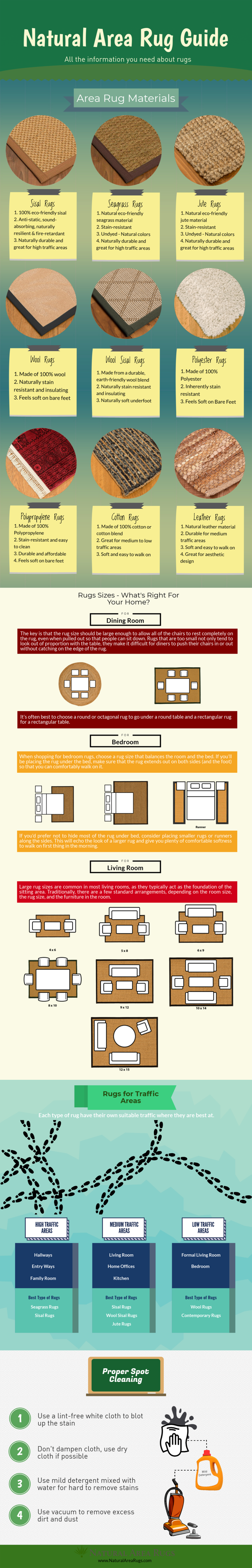 image - All the information you need about rugs