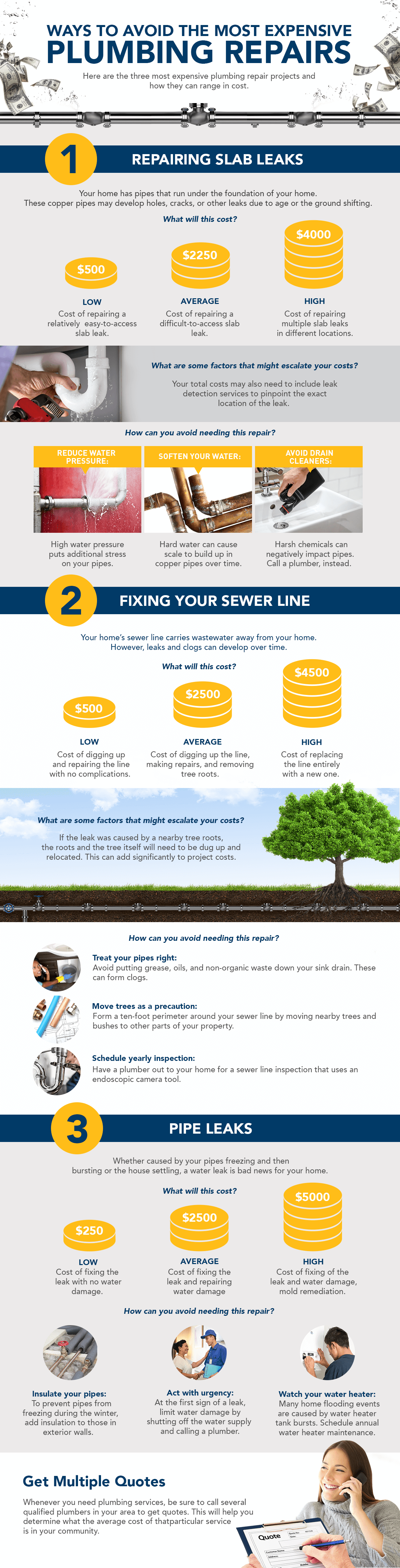 [INFOGRAPHIC] Ways to Avoid the Most Expensive Plumbing Repairs