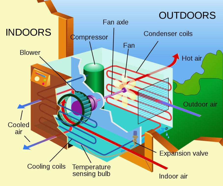 image - The Elements of Refrigeration