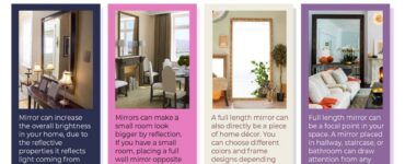 Featured image - Striking Ways to Decorate Your Home with Full Wall Mirrors