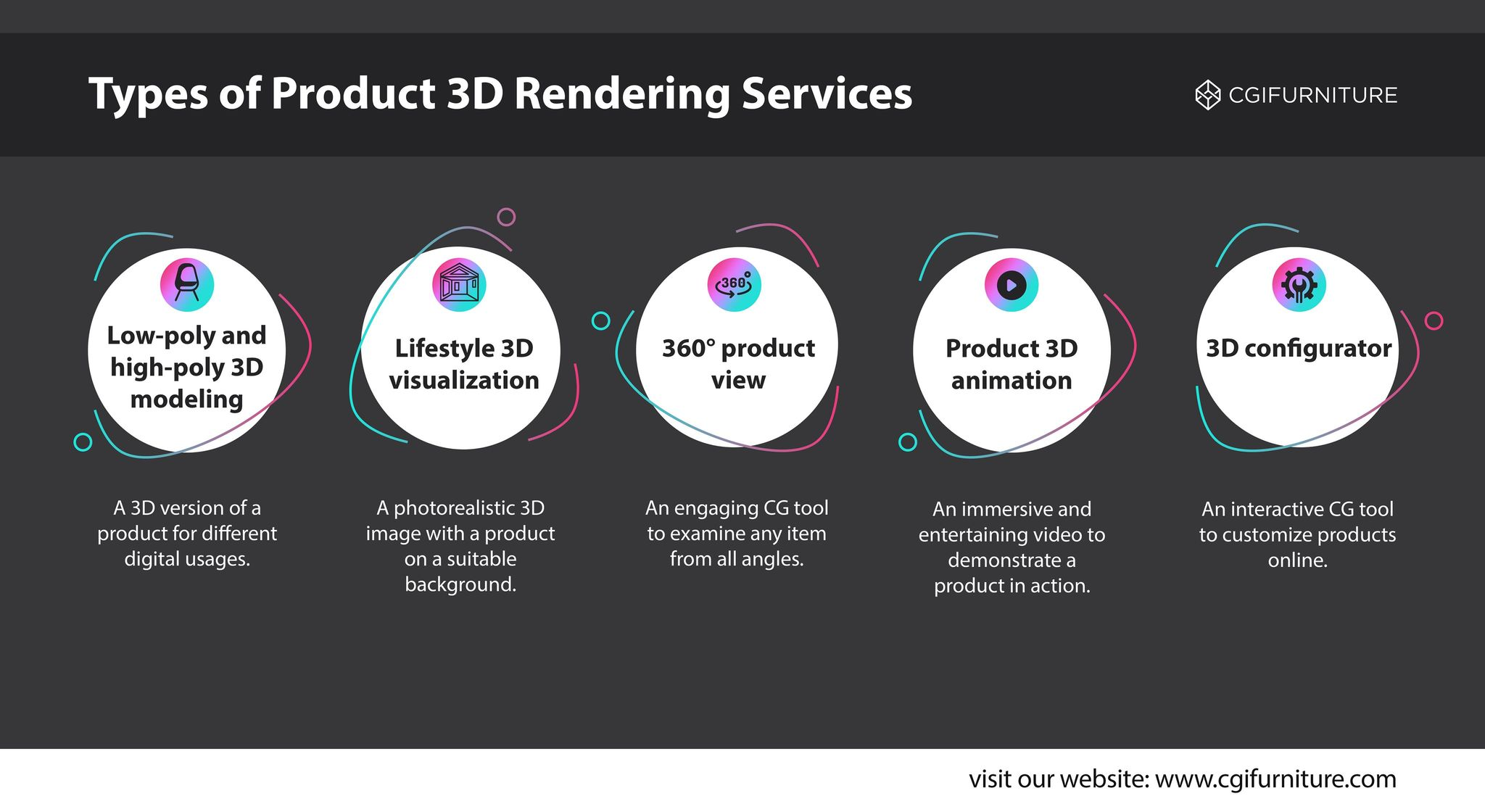 image - Types of Product 3D Rendering Services