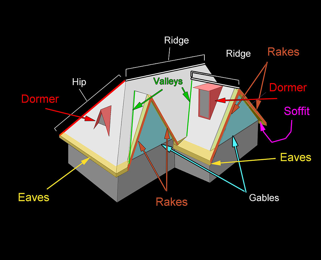 image - What Is a Roof Diagram and How It Can Help You