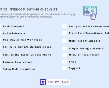 Featured image - Office Intercom System Buying Checklist