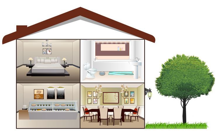 Uk Guide to Home Improvement an Easy Way